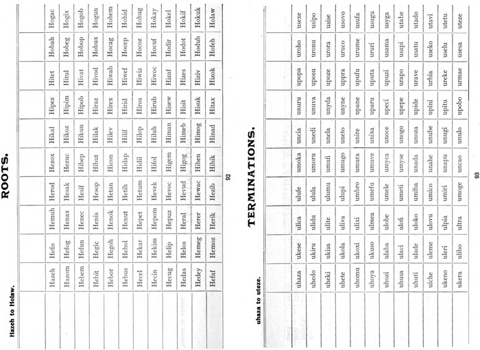 French Conjugation Tables For Offline Use Index Picture Pictures to ...